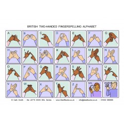 BSL Finger Spell Card